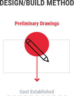 Red circle clipart image of a construction pencil that reads 'preliminary drawings
